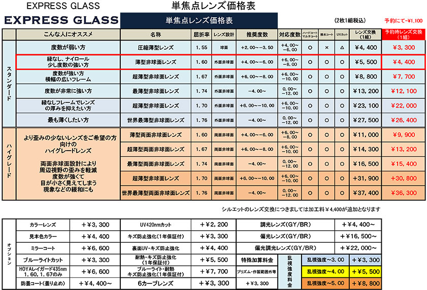 レンズ 横浜でメガネ&サングラス選びならエクスプレスグラス
